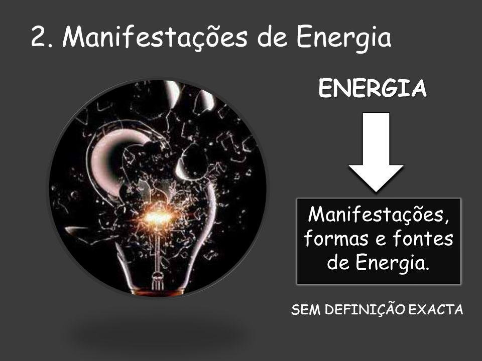 Manifestações, formas e fontes de Energia.