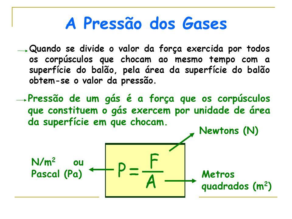 A Pressão dos Gases