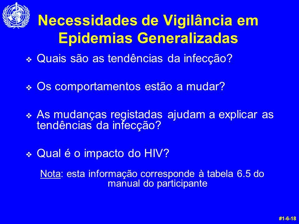 Necessidades de Vigilância em Epidemias Generalizadas