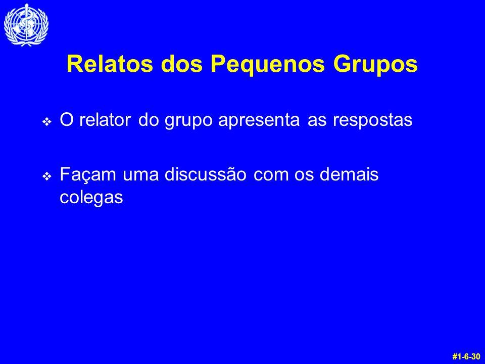Relatos dos Pequenos Grupos
