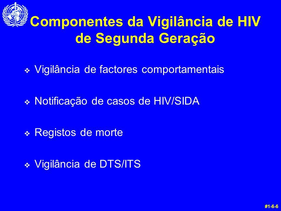 Componentes da Vigilância de HIV de Segunda Geração