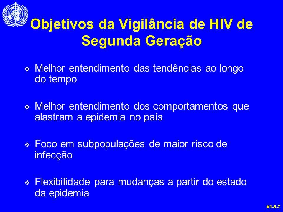 Objetivos da Vigilância de HIV de Segunda Geração