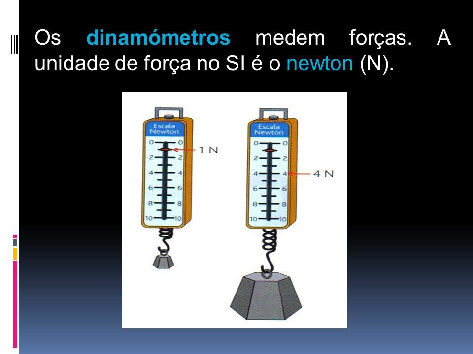 Os dinamómetros medem forças. A unidade de força no SI é o newton (N).