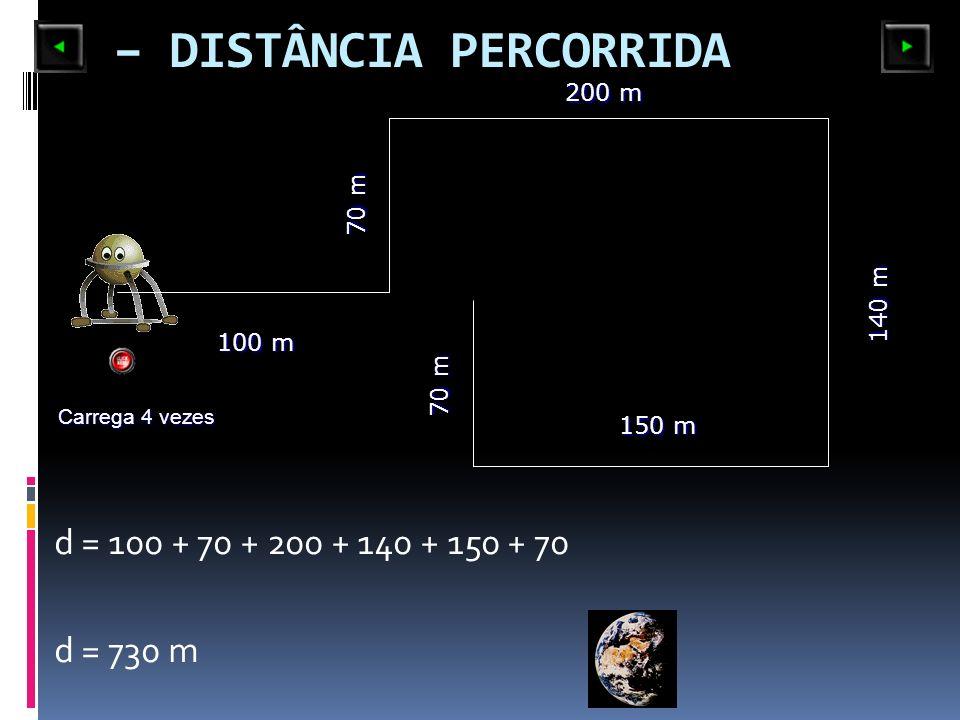 d – DISTÂNCIA PERCORRIDA