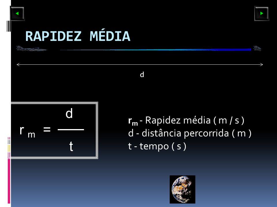 RAPIDEZ MÉDIA d r m = t rm - Rapidez média ( m / s )