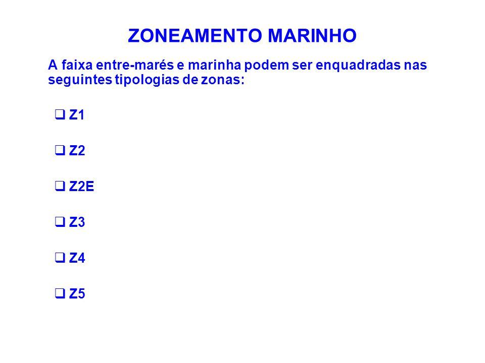 ZONEAMENTO MARINHO A faixa entre-marés e marinha podem ser enquadradas nas seguintes tipologias de zonas: