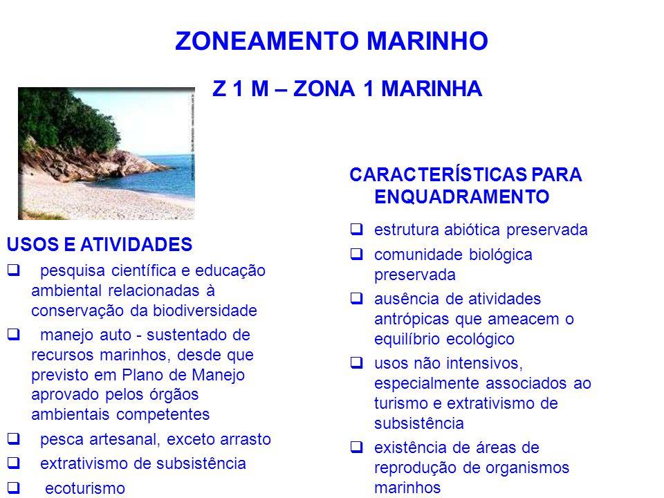 ZONEAMENTO MARINHO Z 1 M – ZONA 1 MARINHA