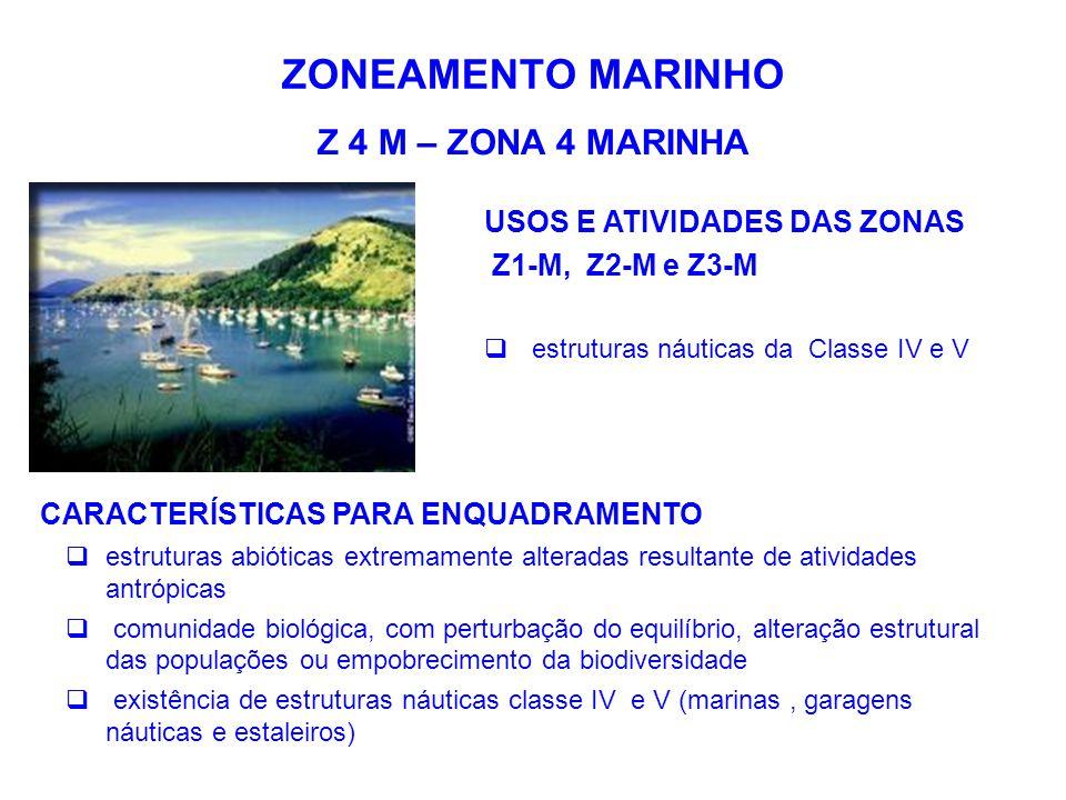 ZONEAMENTO MARINHO Z 4 M – ZONA 4 MARINHA USOS E ATIVIDADES DAS ZONAS