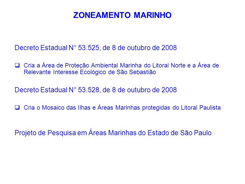 ZONEAMENTO MARINHO Decreto Estadual N° 53.525, de 8 de outubro de 2008