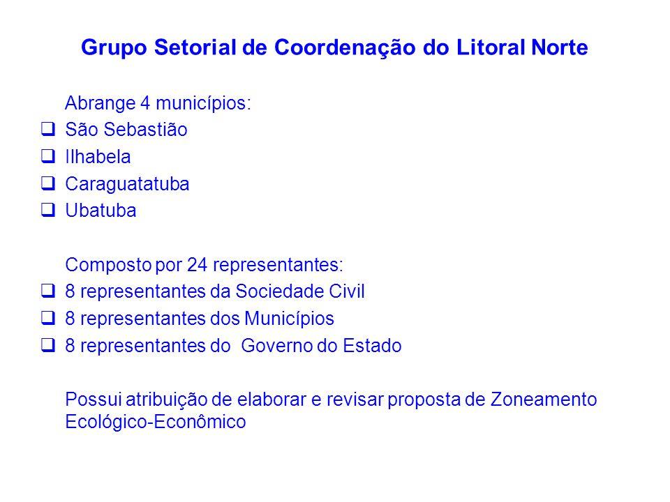 Grupo Setorial de Coordenação do Litoral Norte