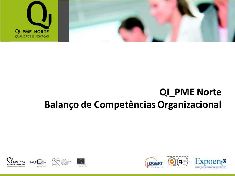 QI_PME Norte Balanço de Competências Organizacional