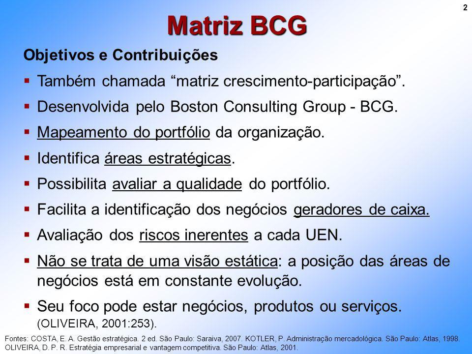 Matriz BCG Objetivos e Contribuições