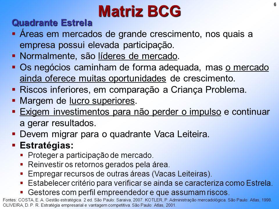 Matriz BCG Quadrante Estrela