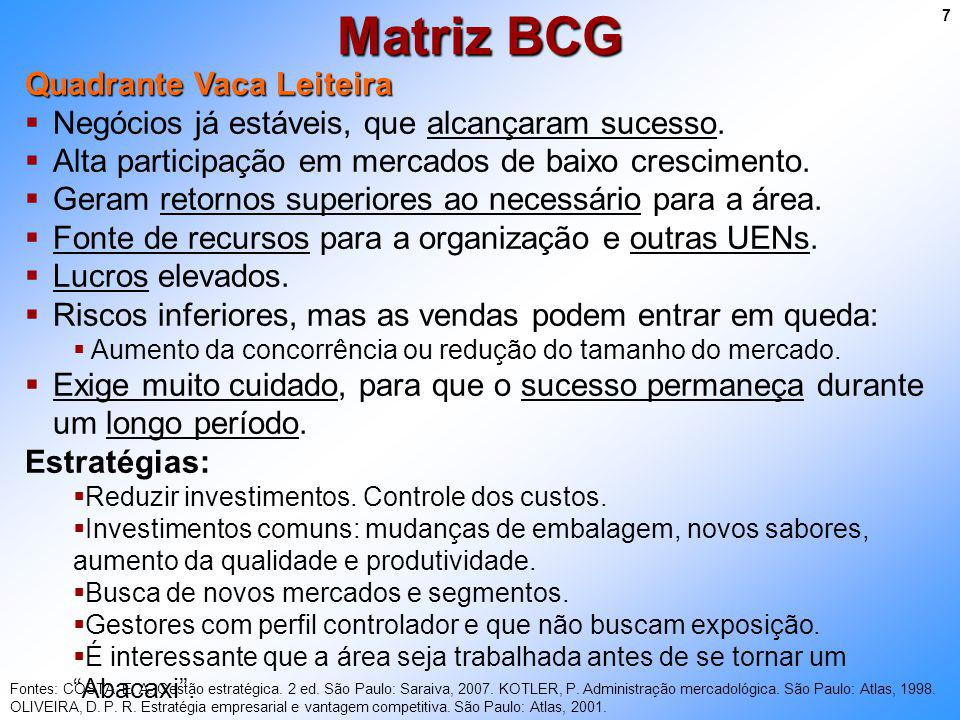 Matriz BCG Quadrante Vaca Leiteira