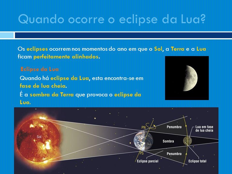 Quando ocorre o eclipse da Lua