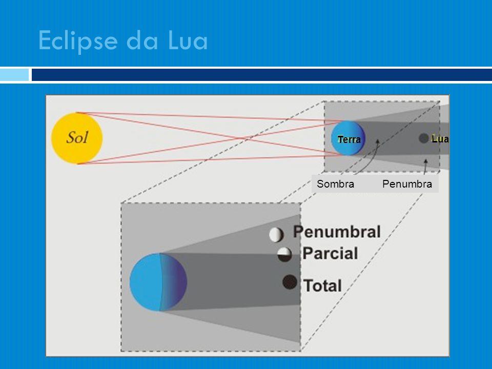 Eclipse da Lua Terra Lua Sombra Penumbra