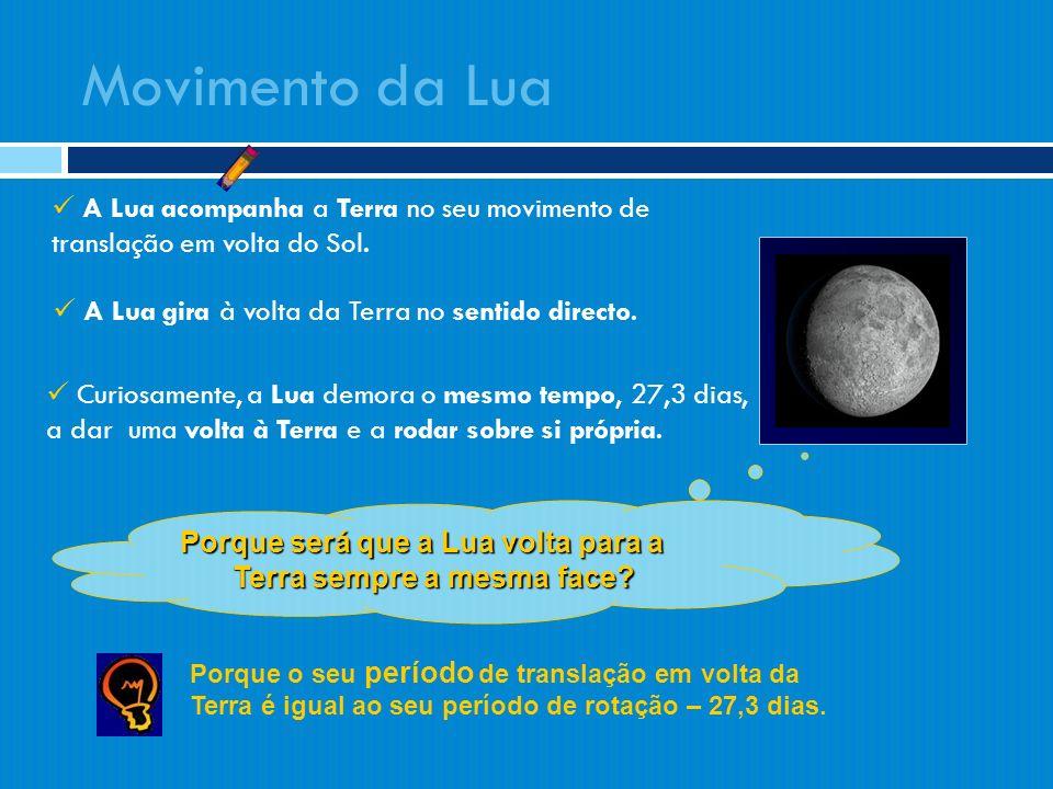 Movimento da Lua  A Lua acompanha a Terra no seu movimento de translação em volta do Sol.  A Lua gira à volta da Terra no sentido directo.