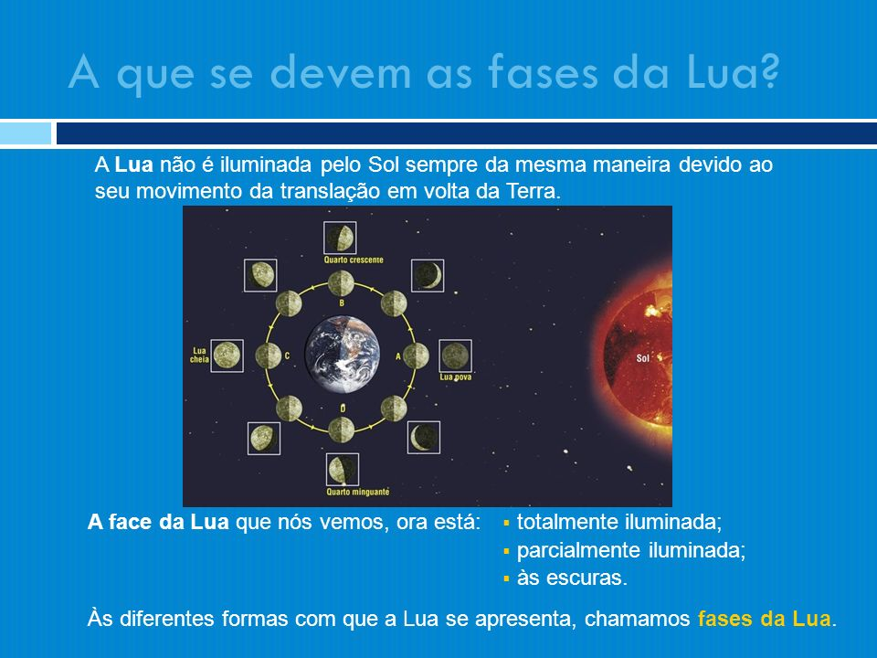A que se devem as fases da Lua