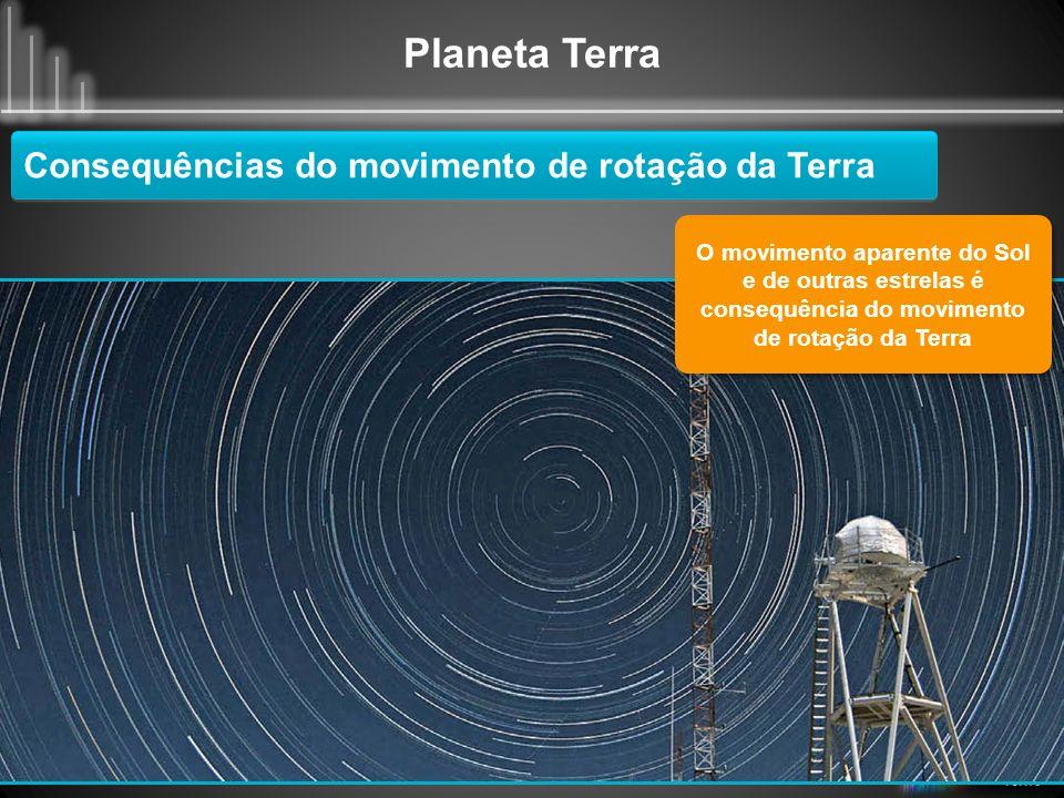 Consequências do movimento de rotação da Terra
