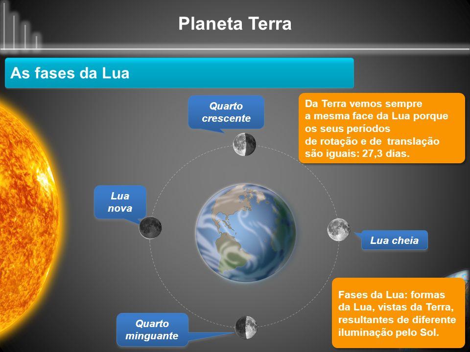 As fases da Lua Da Terra vemos sempre Quarto