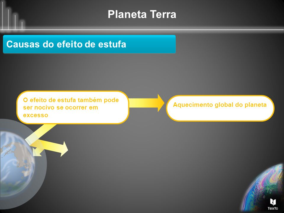 Aquecimento global do planeta