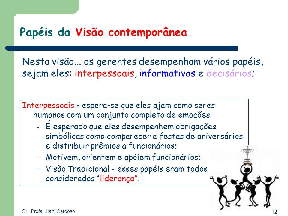 Papéis da Visão contemporânea