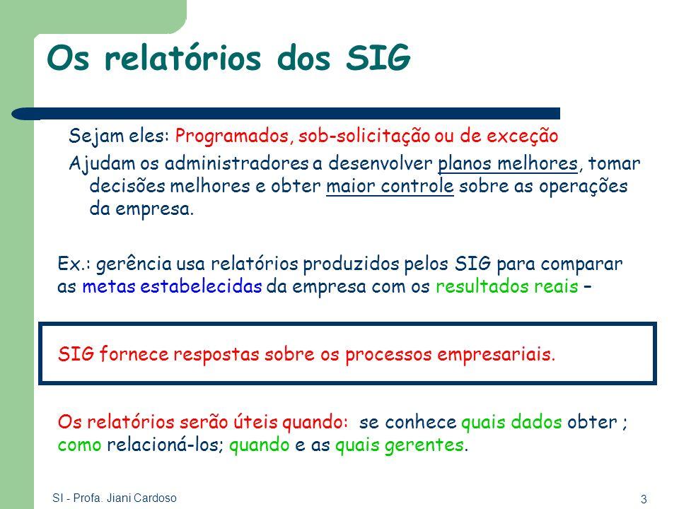 Os relatórios dos SIG Sejam eles: Programados, sob-solicitação ou de exceção.
