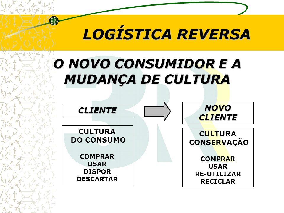 O NOVO CONSUMIDOR E A MUDANÇA DE CULTURA