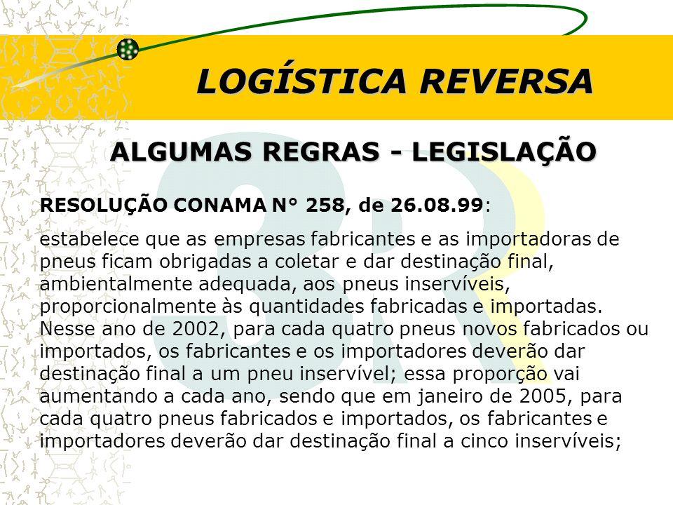 ALGUMAS REGRAS - LEGISLAÇÃO