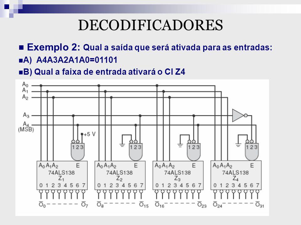 DECODIFICADORES Exemplo 2: Qual a saída que será ativada para as entradas: A) A4A3A2A1A0=01101.