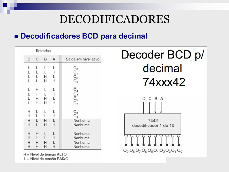 DECODIFICADORES Decodificadores BCD para decimal