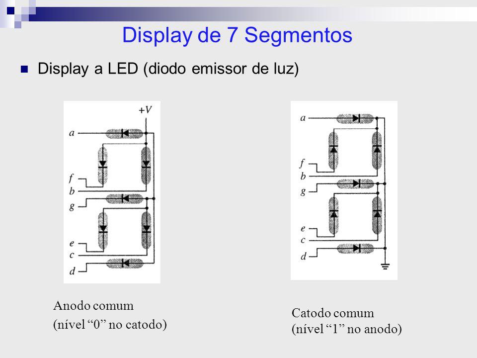 Display de 7 Segmentos Display a LED (diodo emissor de luz)