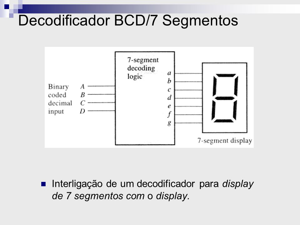 Decodificador BCD/7 Segmentos