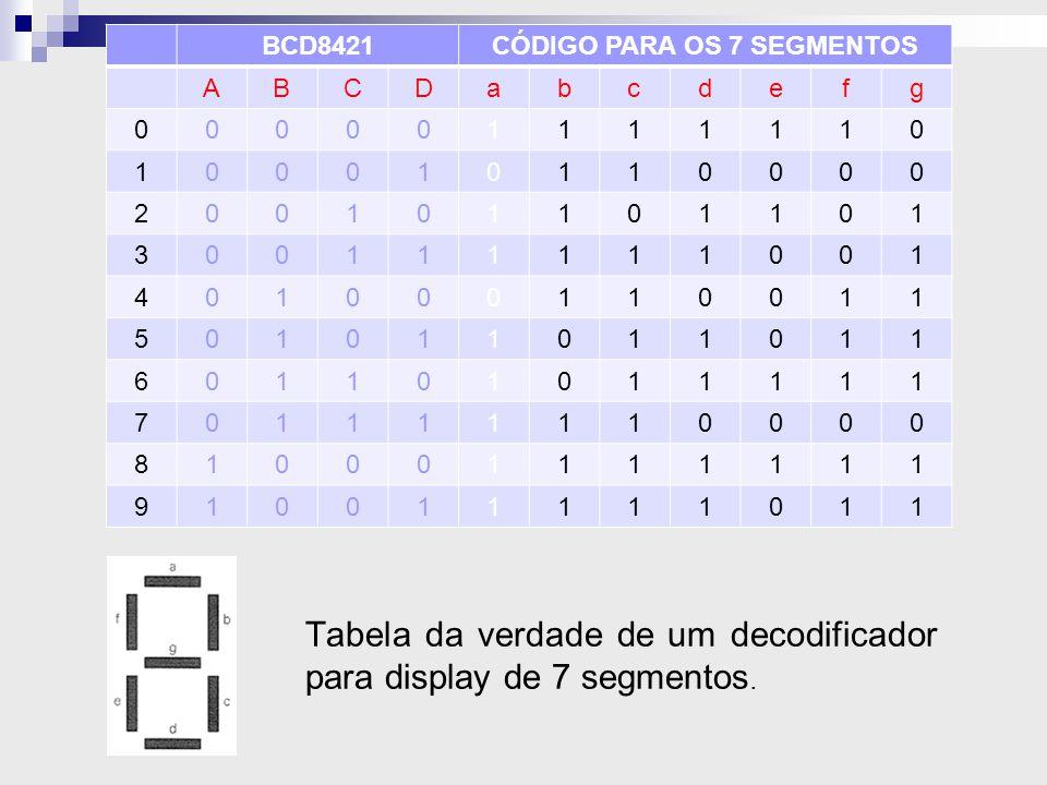 Tabela da verdade de um decodificador para display de 7 segmentos.