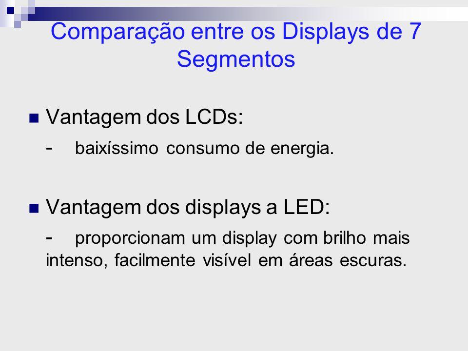 Comparação entre os Displays de 7 Segmentos