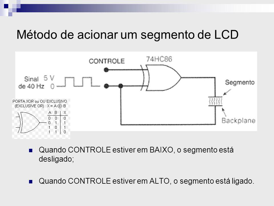 Método de acionar um segmento de LCD
