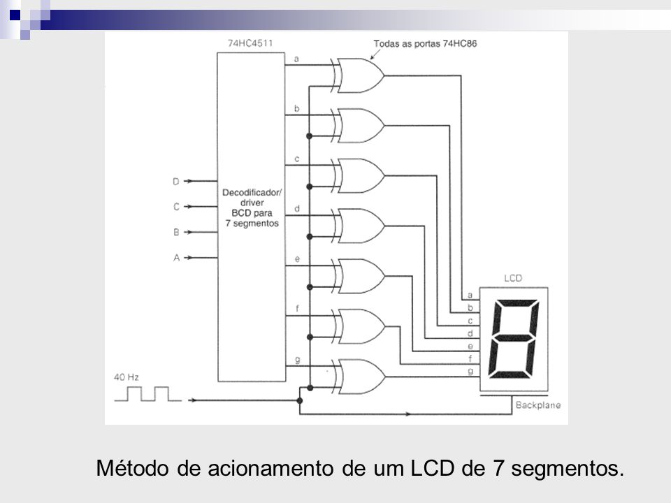 Método de acionamento de um LCD de 7 segmentos.