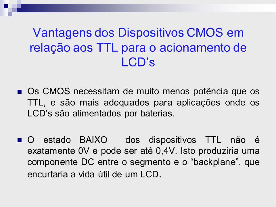 Vantagens dos Dispositivos CMOS em relação aos TTL para o acionamento de LCD's