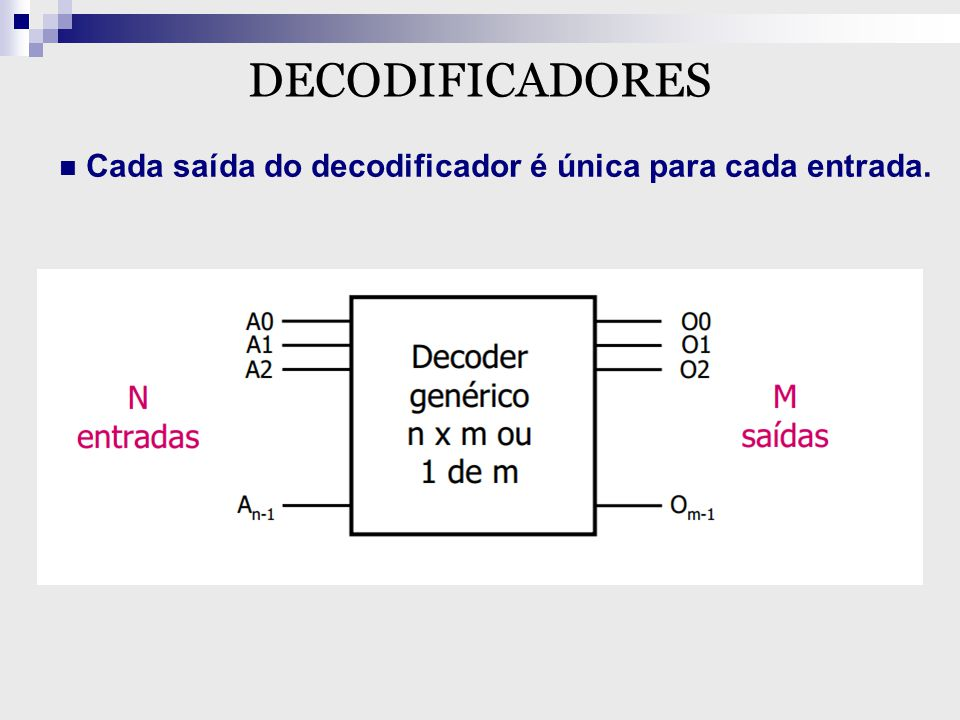 DECODIFICADORES Cada saída do decodificador é única para cada entrada.