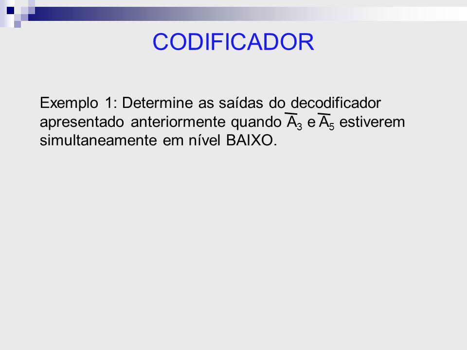 CODIFICADOR Exemplo 1: Determine as saídas do decodificador apresentado anteriormente quando A3 e A5 estiverem simultaneamente em nível BAIXO.
