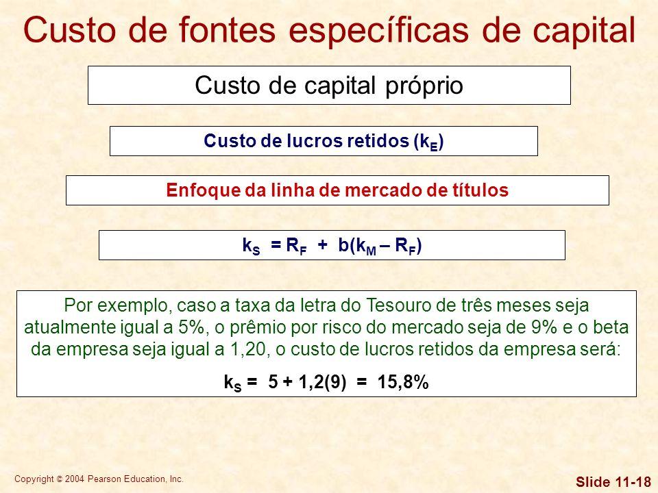Custo de lucros retidos (kE) Enfoque da linha de mercado de títulos