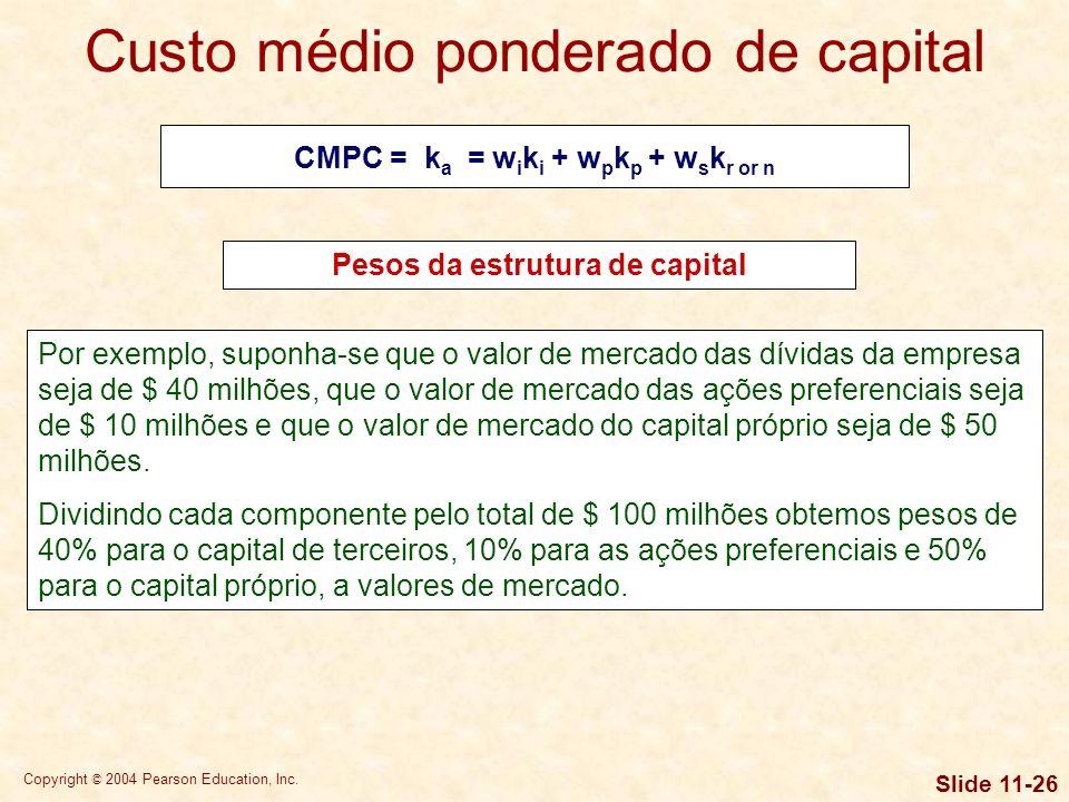 CMPC = ka = wiki + wpkp + wskr or n Pesos da estrutura de capital