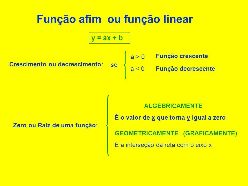 Função afim ou função linear