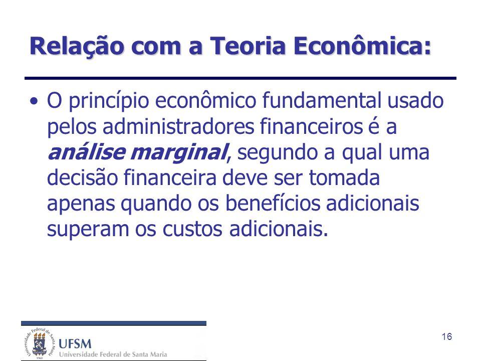 Relação com a Teoria Econômica: