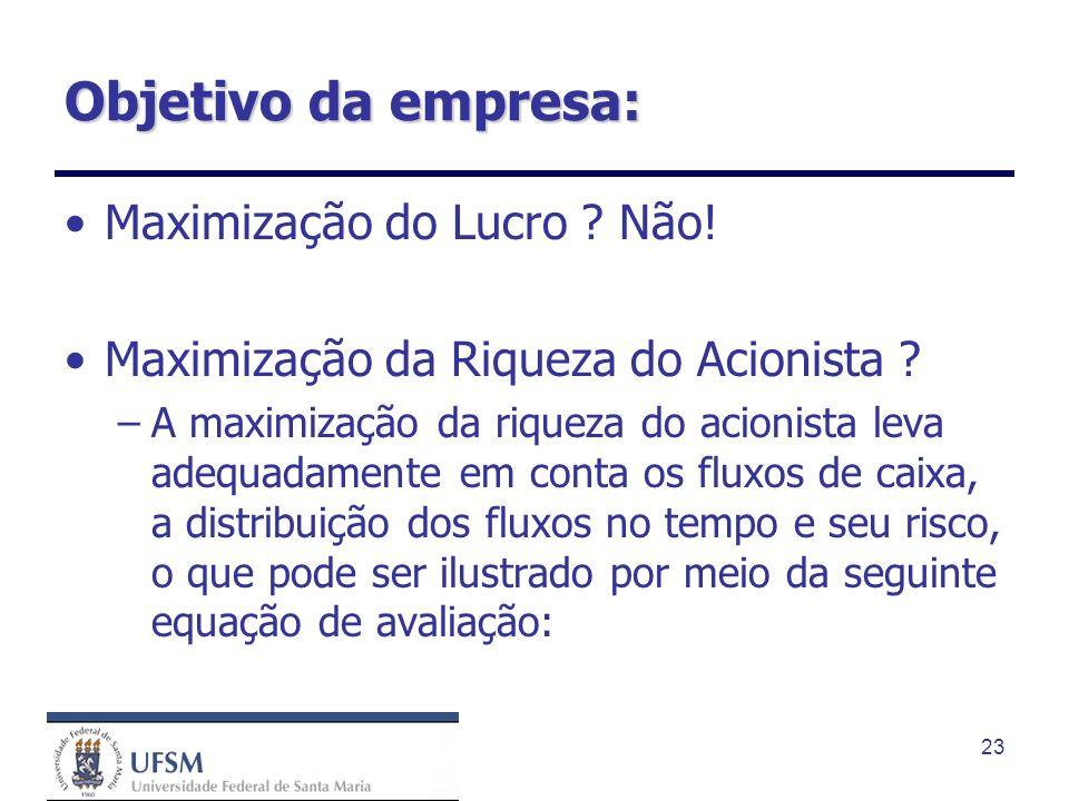 Objetivo da empresa: Maximização do Lucro Não!