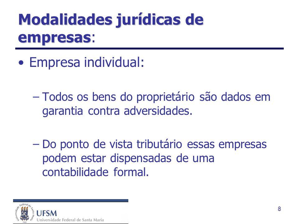 Modalidades jurídicas de empresas: