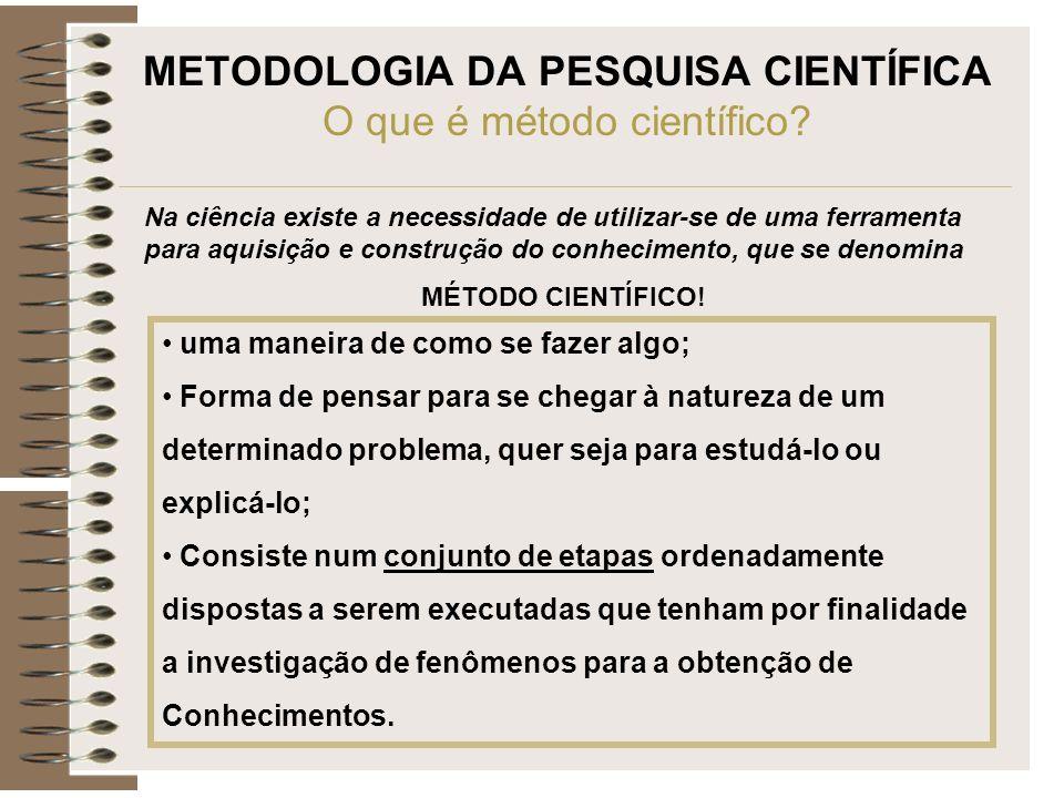 METODOLOGIA DA PESQUISA CIENTÍFICA O que é método científico