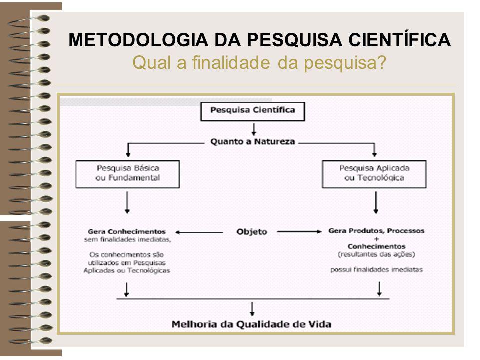 METODOLOGIA DA PESQUISA CIENTÍFICA Qual a finalidade da pesquisa
