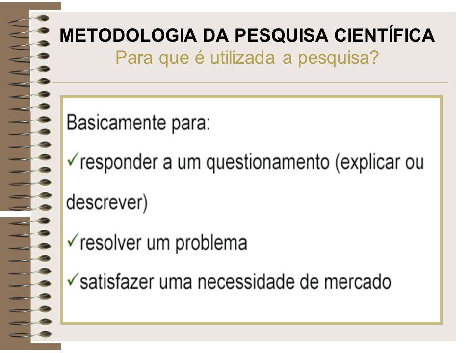 METODOLOGIA DA PESQUISA CIENTÍFICA Para que é utilizada a pesquisa