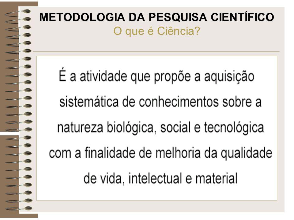 METODOLOGIA DA PESQUISA CIENTÍFICO O que é Ciência